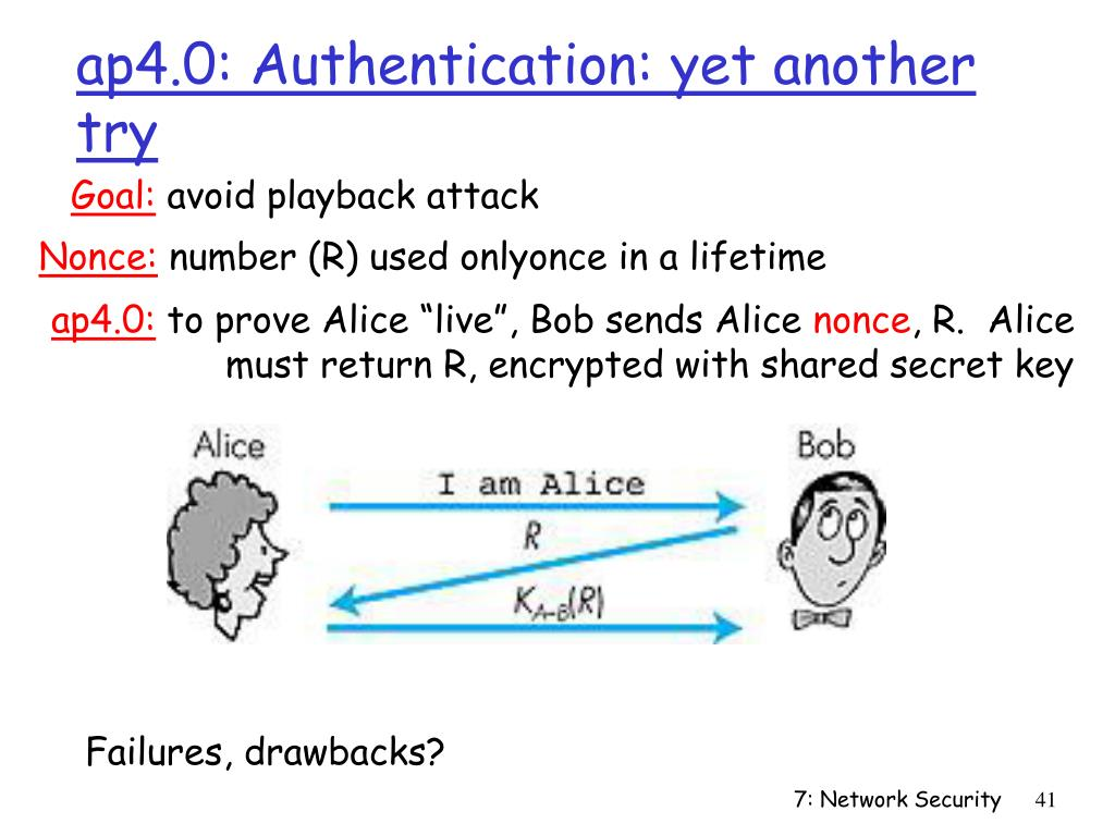 PPT - 21: Network Security Basics PowerPoint Presentation - ID:4441196