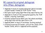 r1 converts original datagram into ipsec datagram