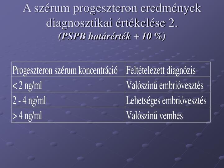 A szérum progeszteron eredmények diagnosztikai értékelése 2.