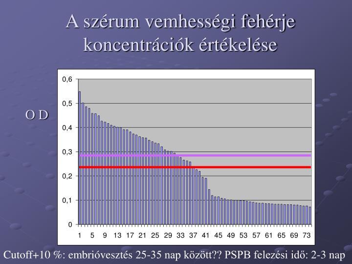 A szérum vemhességi fehérje koncentrációk értékelése