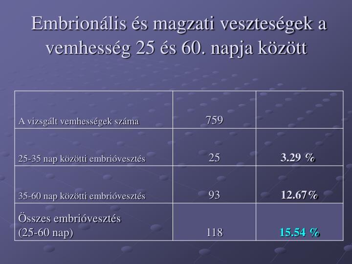 A vizsgált vemhességek száma