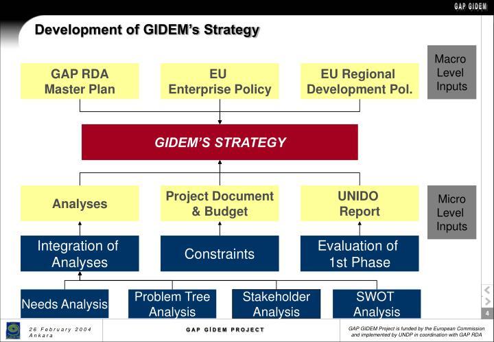 strategic analysis of p g