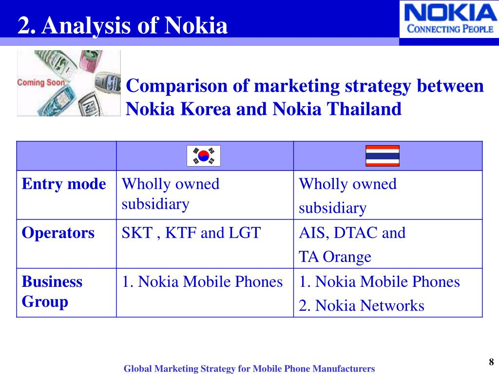 PPT - Global Marketing Strategy for Mobile Phone