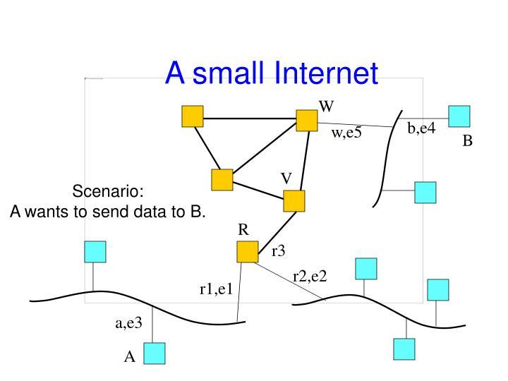 A small Internet