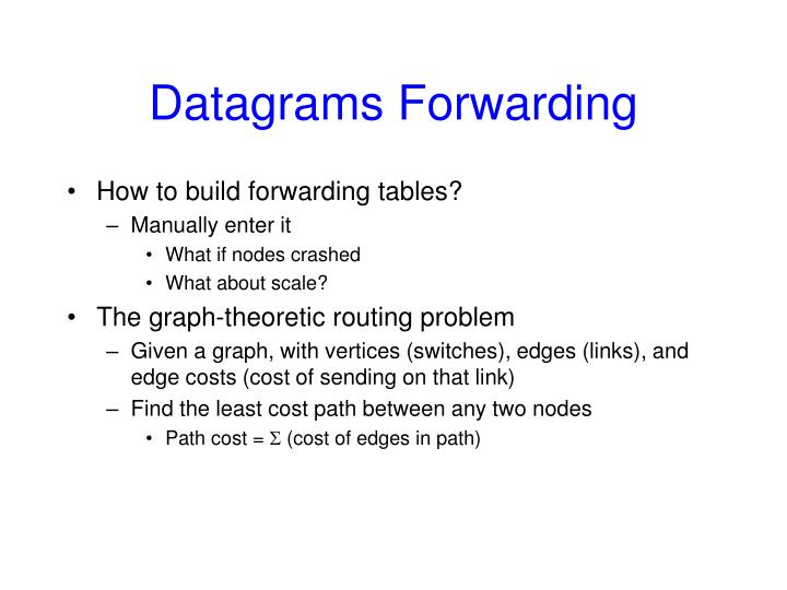 Datagrams Forwarding