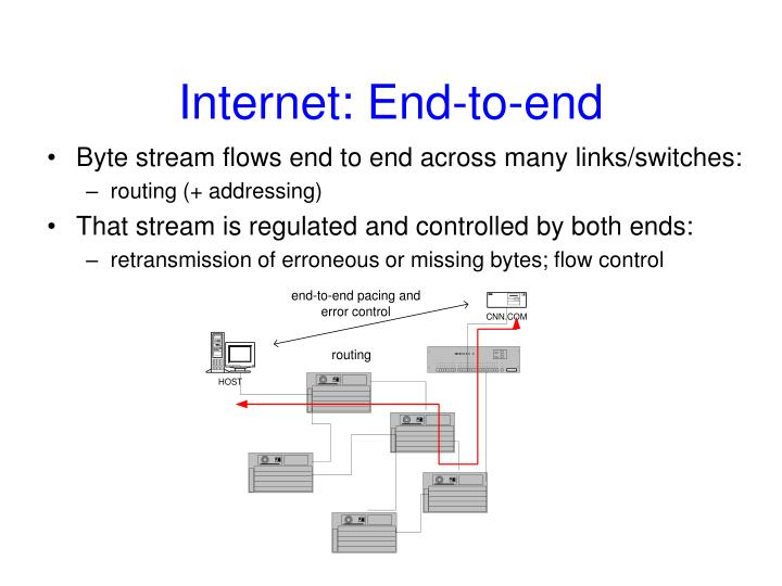 Internet: End-to-end