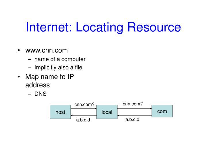 Internet locating resource