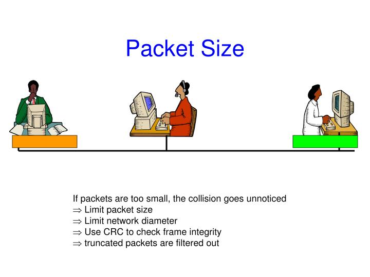 Packet Size