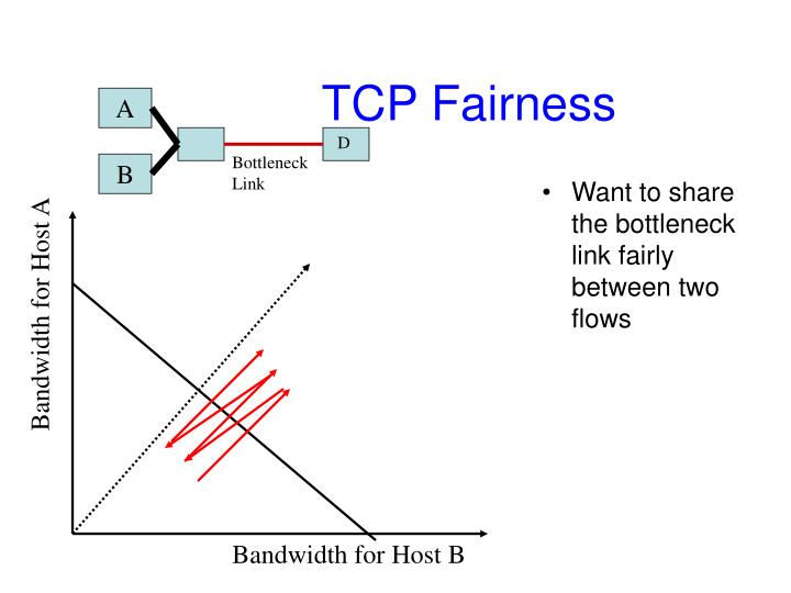 TCP Fairness