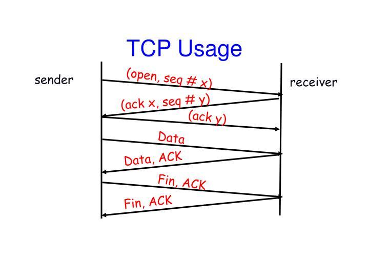 TCP Usage