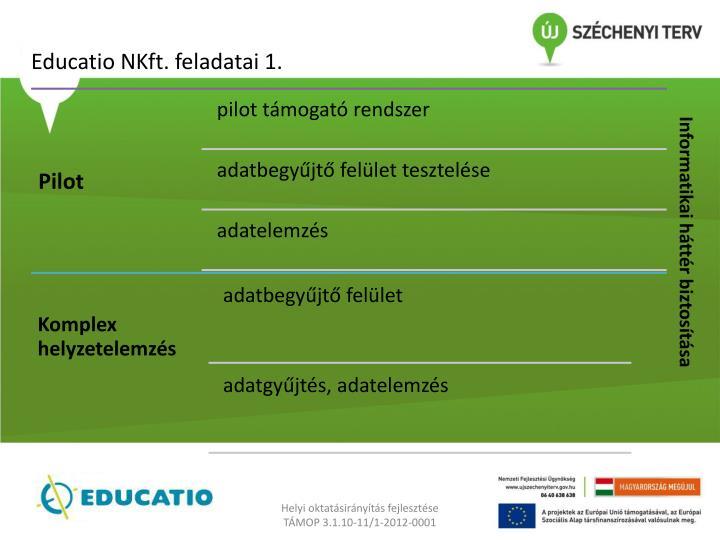 Educatio NKft. feladatai 1.