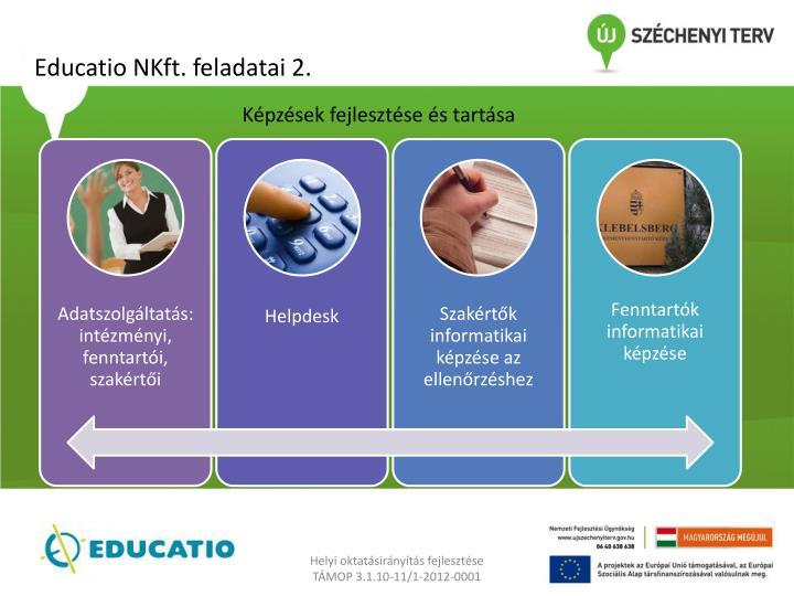 Educatio NKft. feladatai 2.