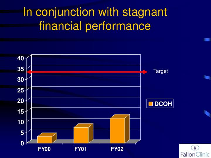In conjunction with stagnant financial performance