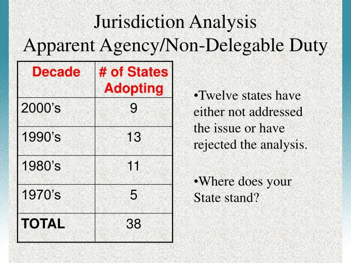 Jurisdiction Analysis