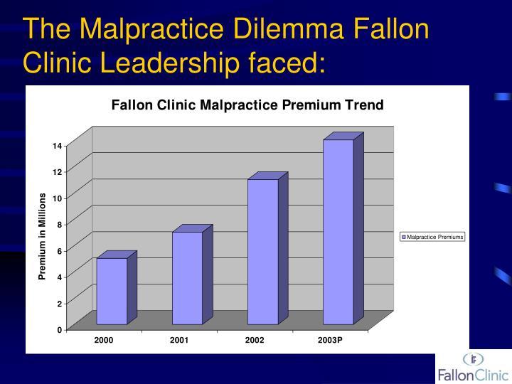 The Malpractice Dilemma Fallon Clinic Leadership faced: