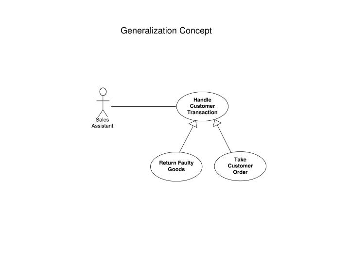 Generalization Concept