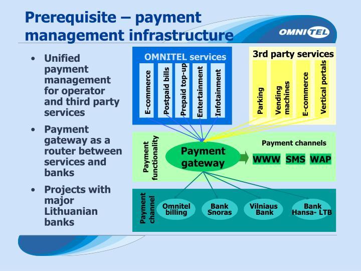 Prerequisite – payment management infrastructure