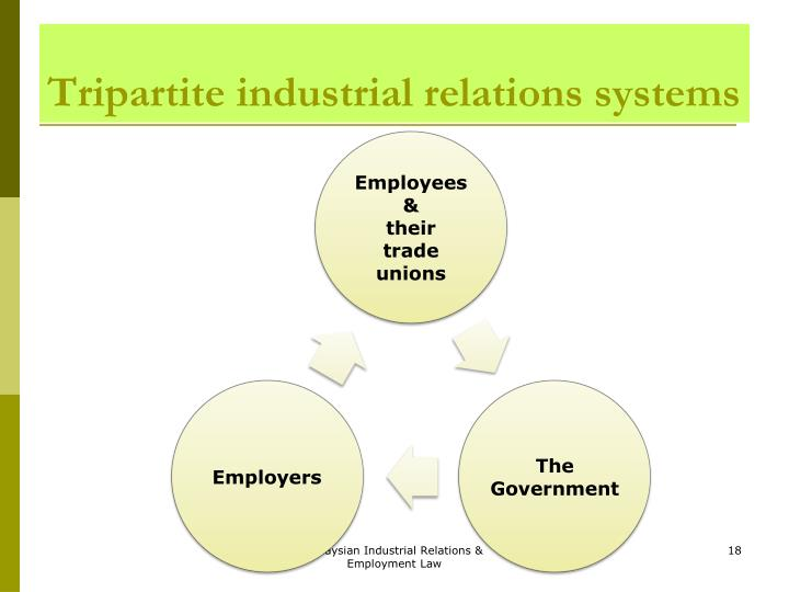 industrial relation system in malaysia Occupational health and safety management in organizations:  industrial relations and  it was not the system that was deemed to be at fault but.
