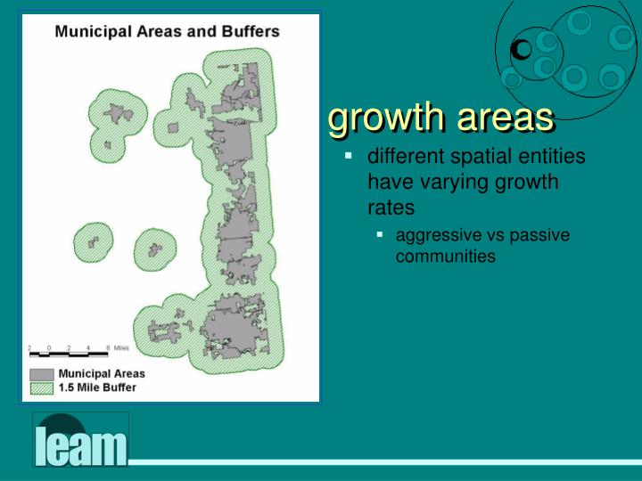 growth areas