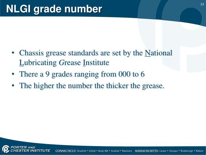 NLGI grade number