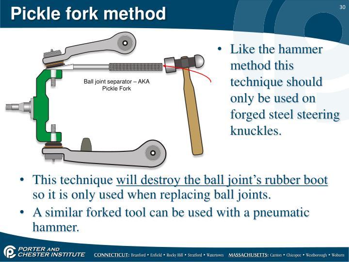 Pickle fork method