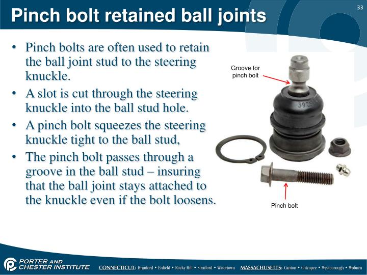 Pinch bolt retained ball joints