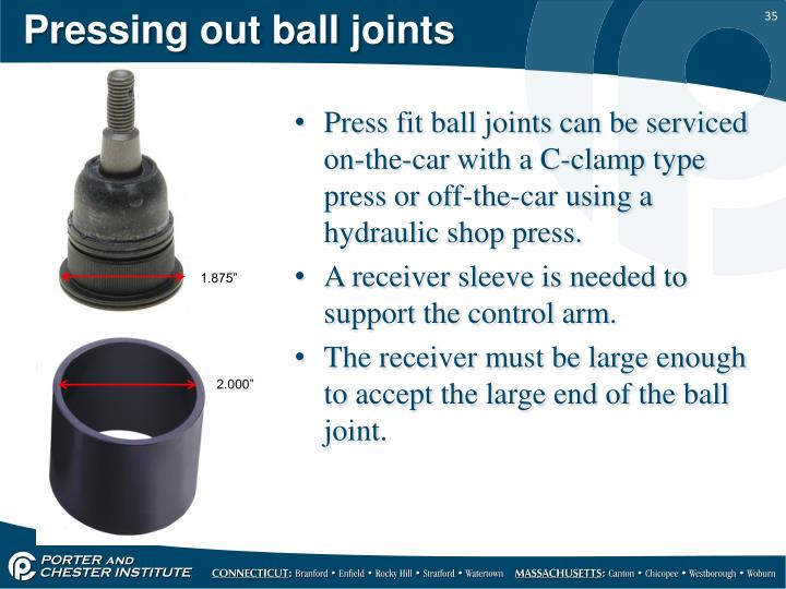 Pressing out ball joints