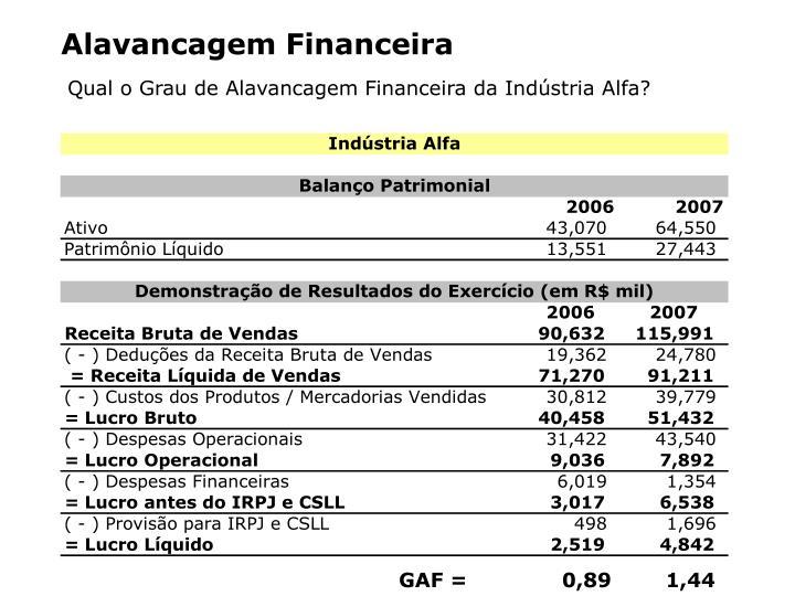 Qual o Grau de Alavancagem Financeira da Indústria Alfa?