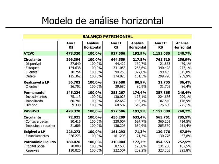 Modelo de análise horizontal