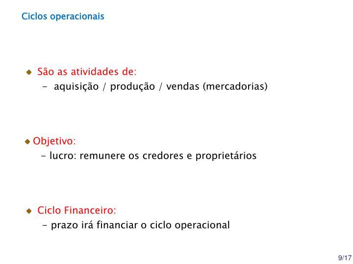 Ciclos operacionais