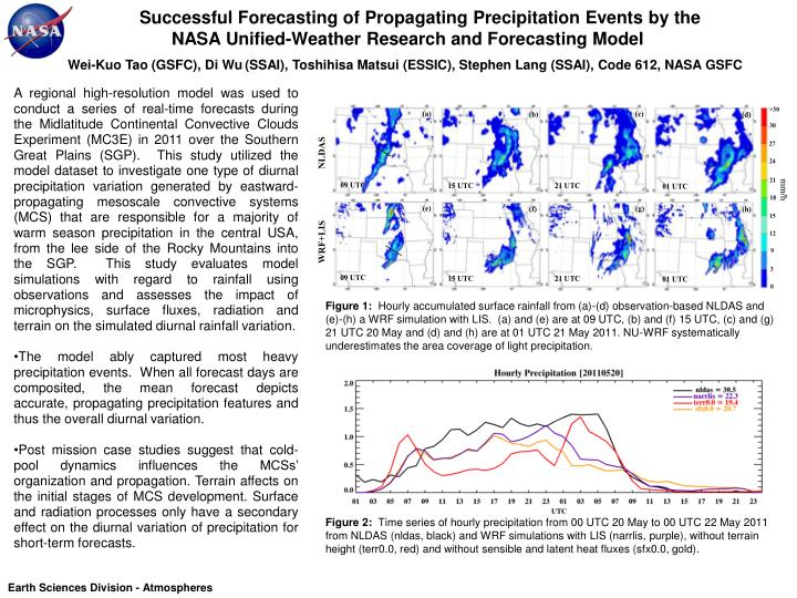 Successful Forecasting of Propagating