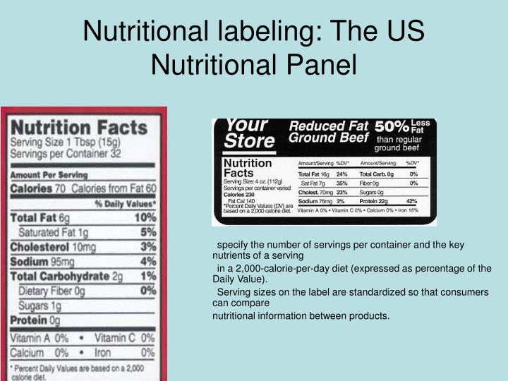 Nutritional labeling: The US Nutritional Panel