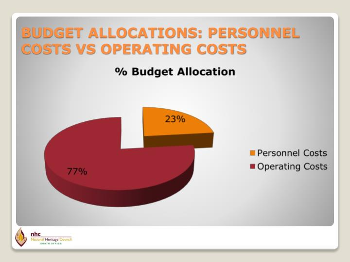BUDGET ALLOCATIONS: PERSONNEL COSTS VS OPERATING COSTS