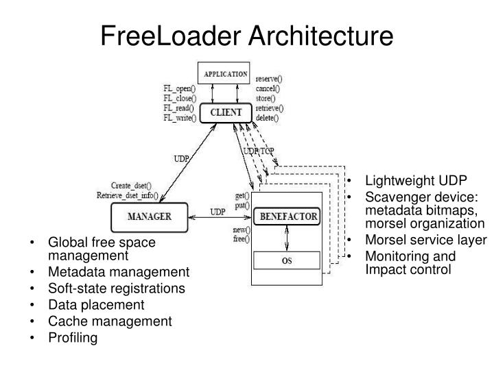FreeLoader Architecture