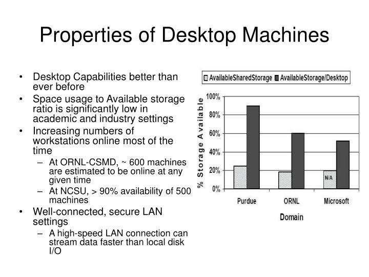 Properties of Desktop Machines