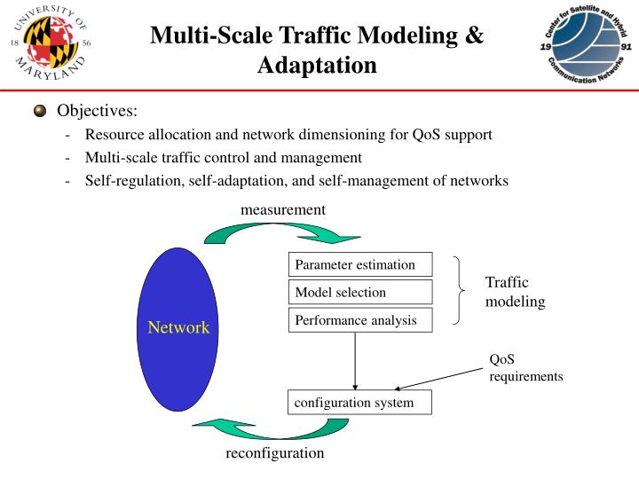 traffic modeling This document surveys of the most used network traffic models.