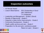 inspection outcomes