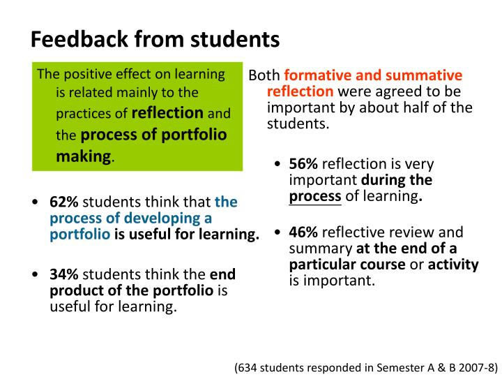 Feedback from students