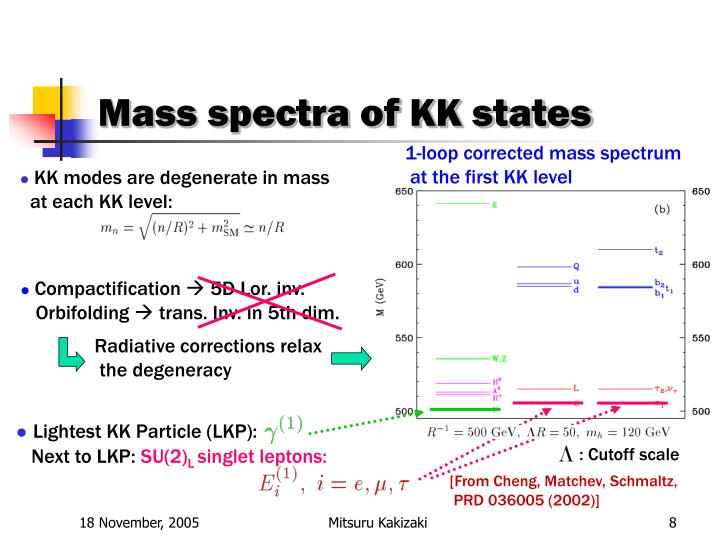Mass spectra of KK states