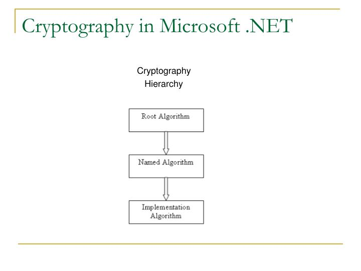 Cryptography in Microsoft .NET