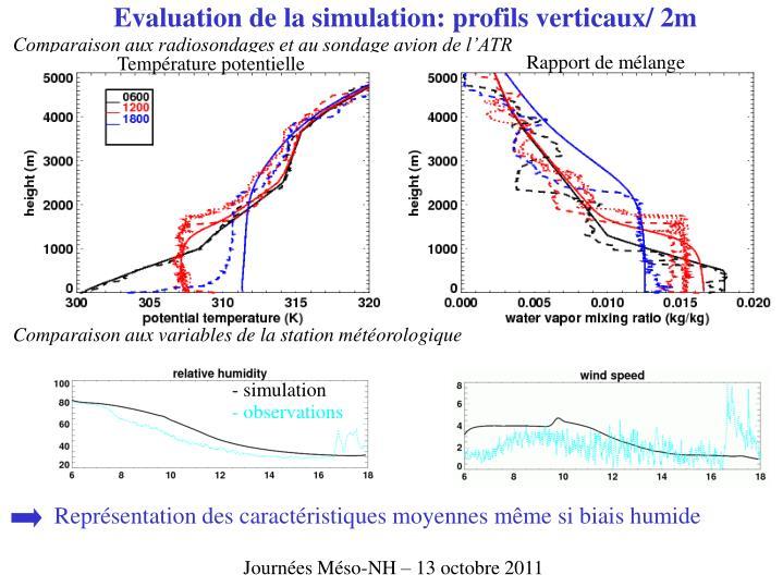 Evaluation de la simulation: profils verticaux/ 2m