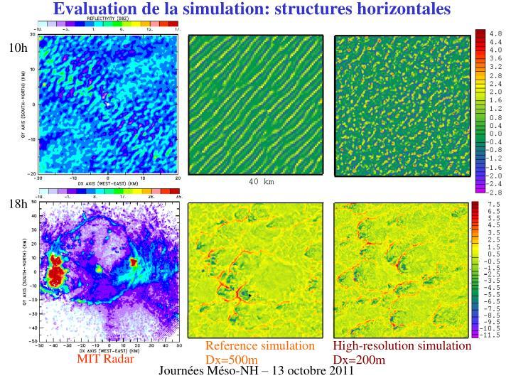Evaluation de la simulation: structures horizontales