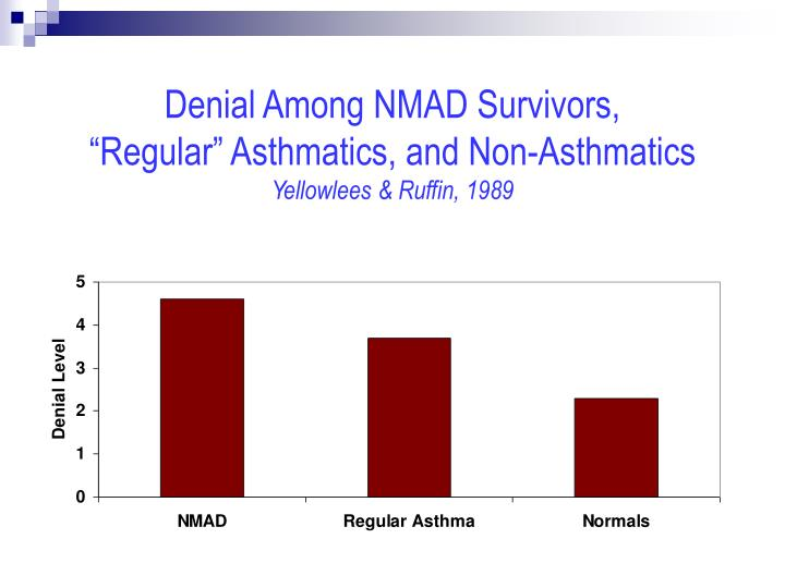 "Denial Among NMAD Survivors,              ""Regular"" Asthmatics, and Non-Asthmatics"
