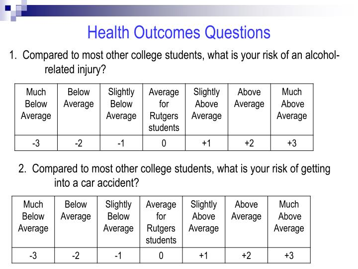 Health Outcomes Questions