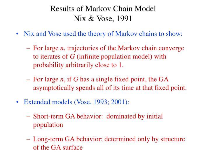 Results of Markov Chain Model