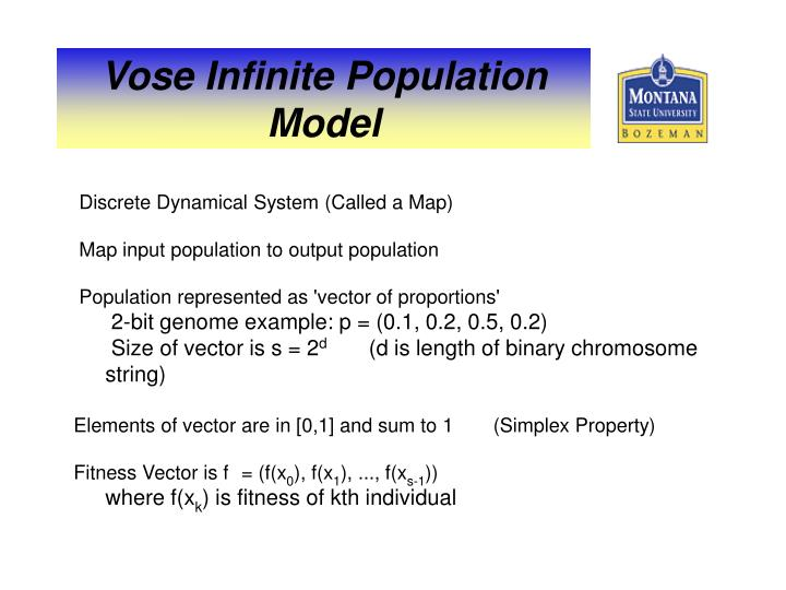 Discrete Dynamical System (Called a Map)