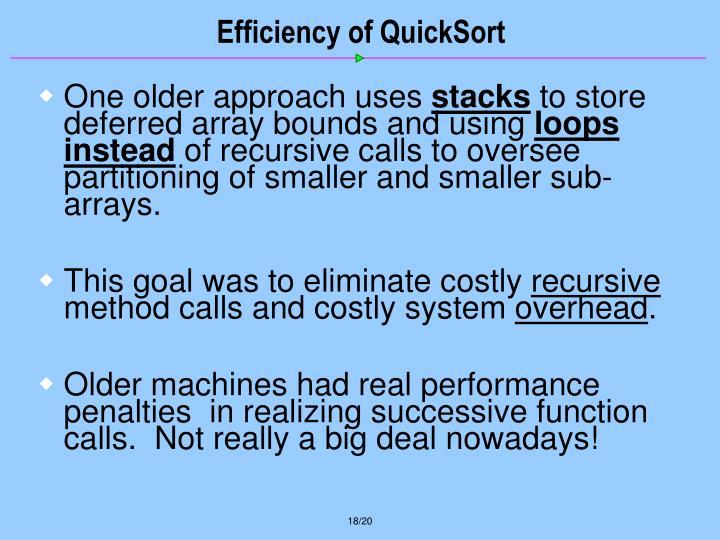 Efficiency of QuickSort