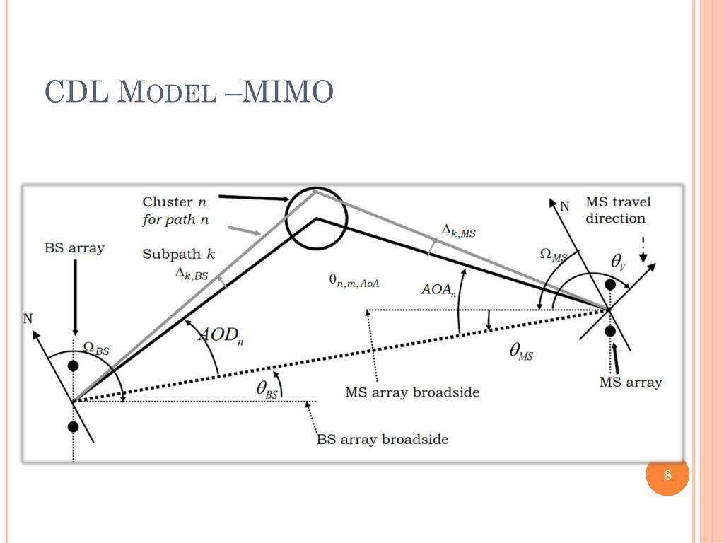 PPT - IEEE 802 16m CASE STUDY CHANNEL MODEL PowerPoint Presentation