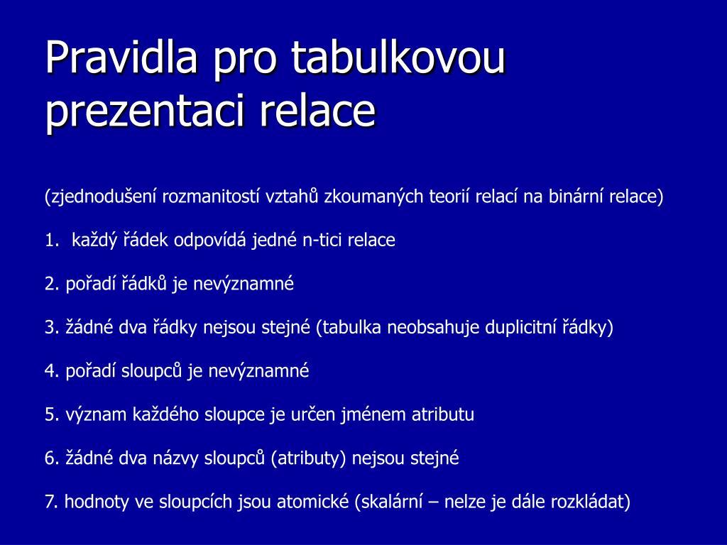 Release Date.. About. Zážitková seznamovací.