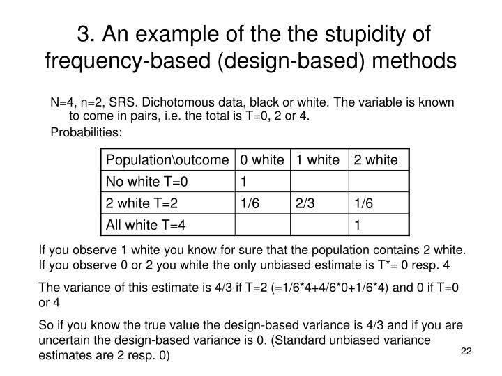 N=4, n=2, SRS. Dichotomous data, black or white. The variable is known to come in pairs, i.e. the total is T=0, 2 or 4.